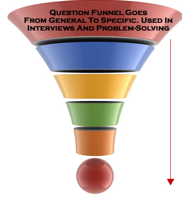 question funnel