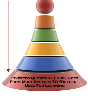 inverted question teaching funnel